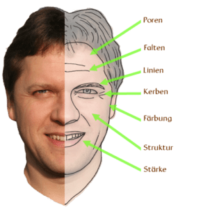 Antlitzdiagnose, Gregor Schäfer, Physiognomie